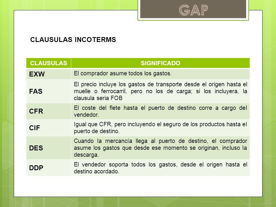 GAP EXW CLAUSULAS INCOTERMS FAS CFR CIF DES DDP CLAUSULAS SIGNIFICADO