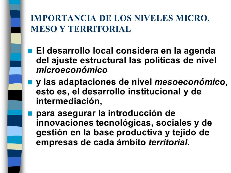 IMPORTANCIA DE LOS NIVELES MICRO, MESO Y TERRITORIAL