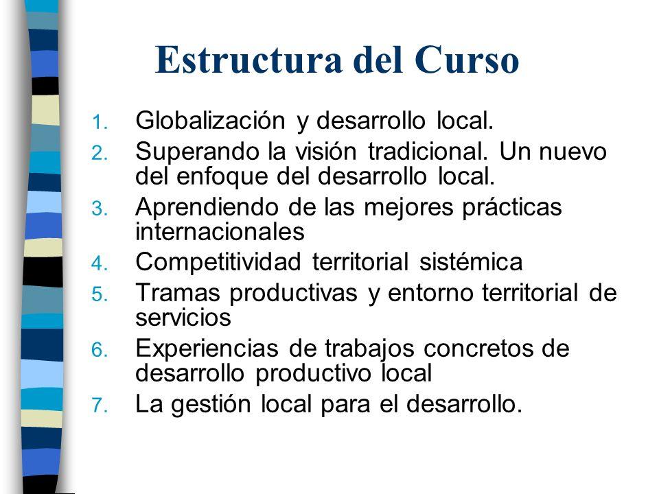 Estructura del Curso Globalización y desarrollo local.