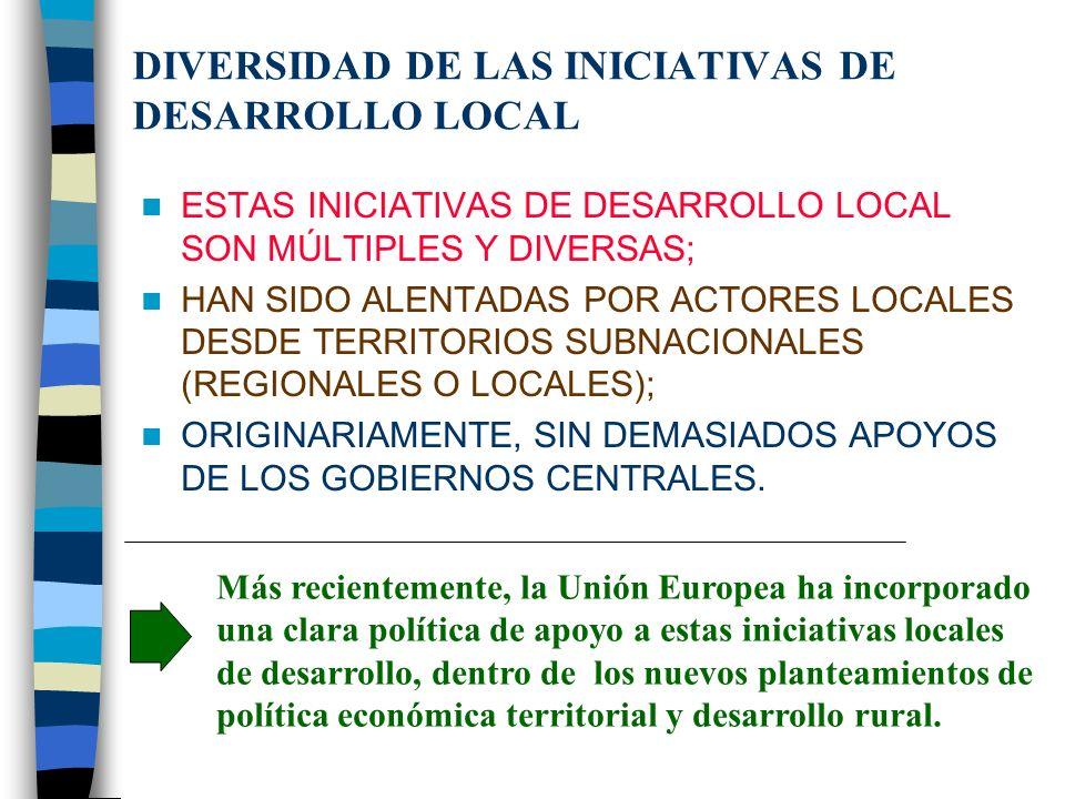 DIVERSIDAD DE LAS INICIATIVAS DE DESARROLLO LOCAL