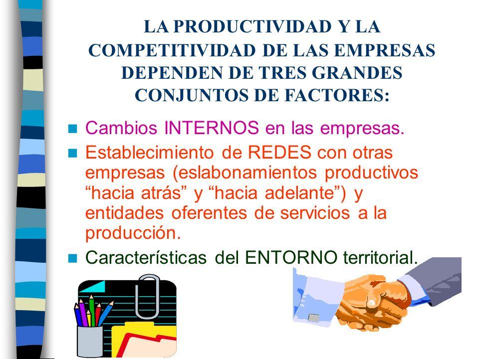 LA PRODUCTIVIDAD Y LA COMPETITIVIDAD DE LAS EMPRESAS DEPENDEN DE TRES GRANDES CONJUNTOS DE FACTORES: