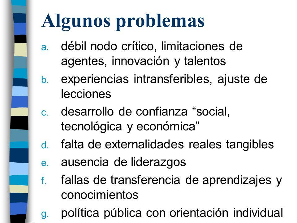Algunos problemas débil nodo crítico, limitaciones de agentes, innovación y talentos. experiencias intransferibles, ajuste de lecciones.