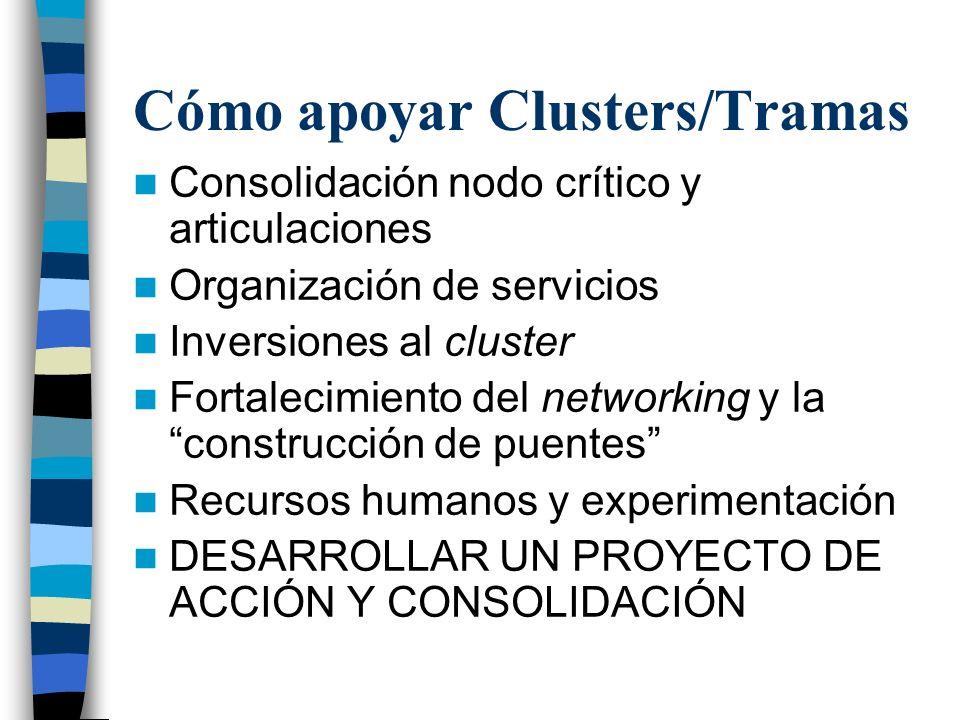 Cómo apoyar Clusters/Tramas