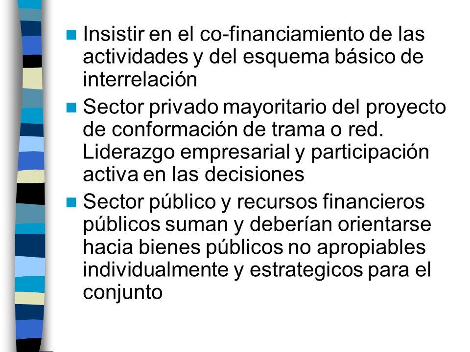 Insistir en el co-financiamiento de las actividades y del esquema básico de interrelación
