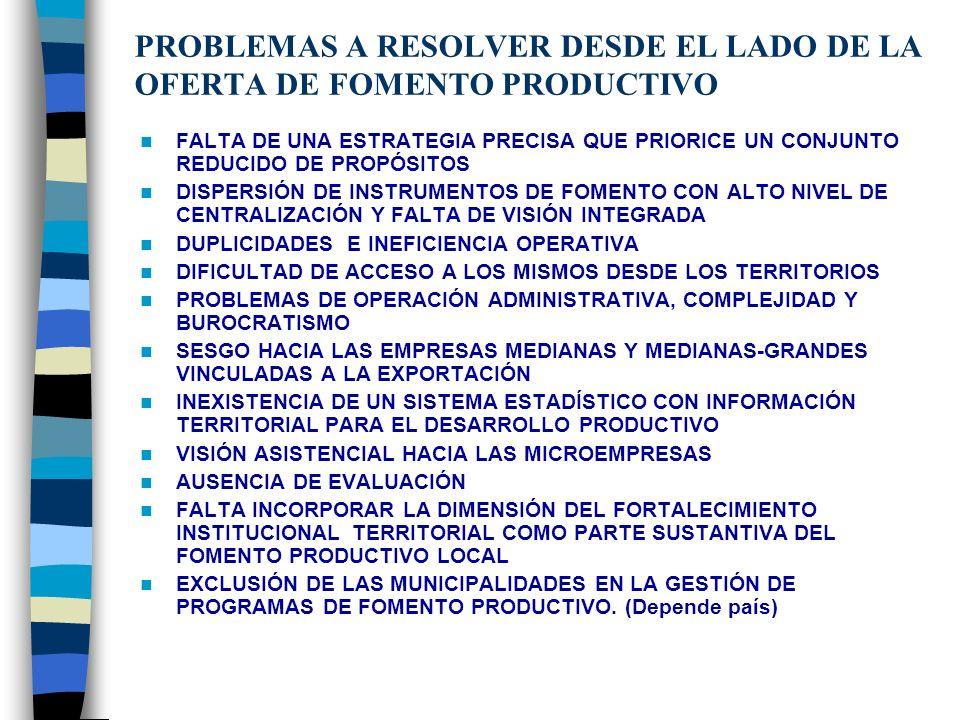 PROBLEMAS A RESOLVER DESDE EL LADO DE LA OFERTA DE FOMENTO PRODUCTIVO