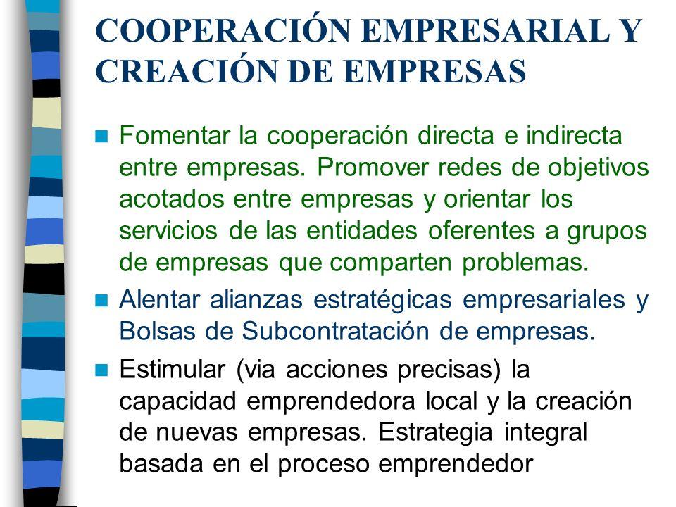 COOPERACIÓN EMPRESARIAL Y CREACIÓN DE EMPRESAS