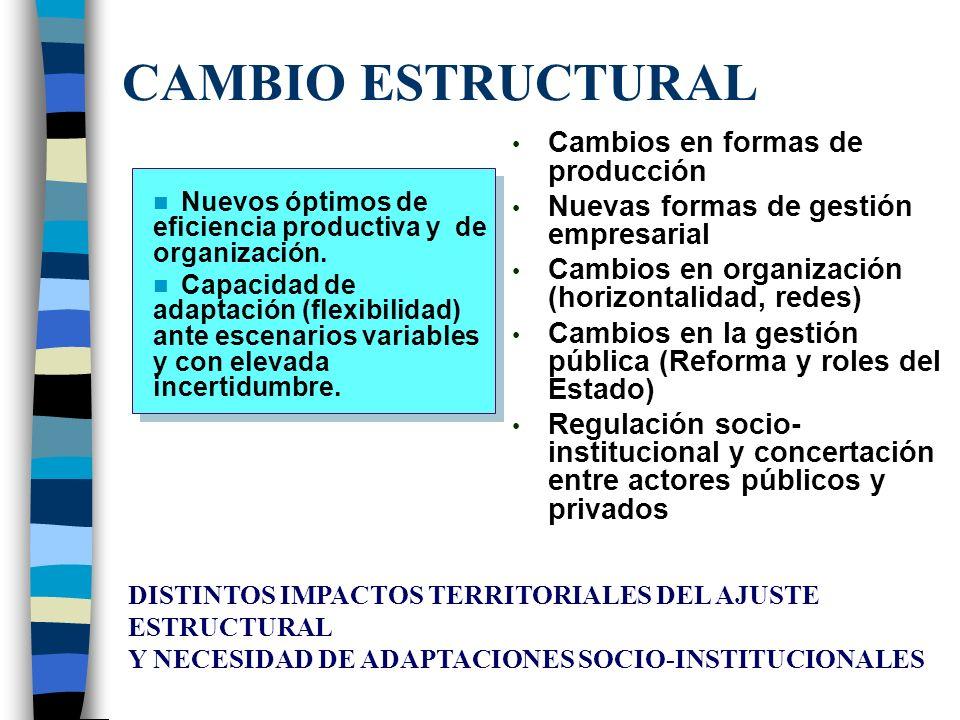 CAMBIO ESTRUCTURAL Cambios en formas de producción