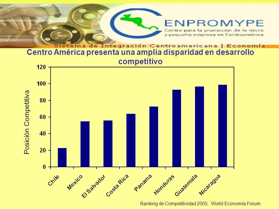 Centro América presenta una amplia disparidad en desarrollo competitivo