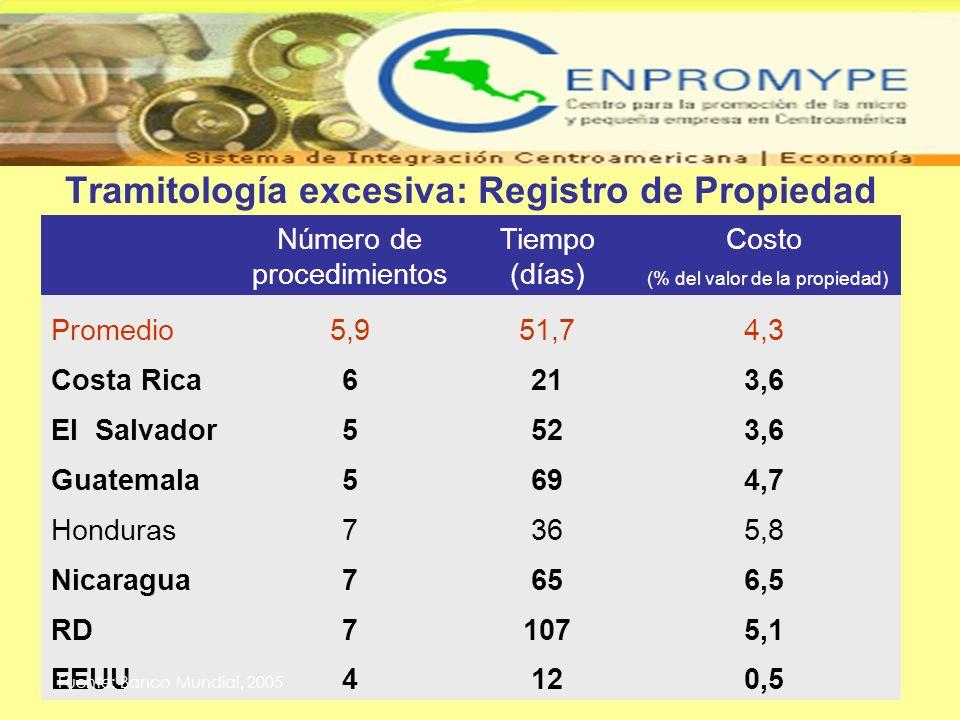Tramitología excesiva: Registro de Propiedad