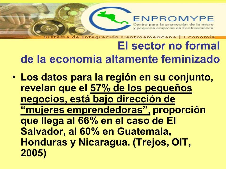 El sector no formal de la economía altamente feminizado
