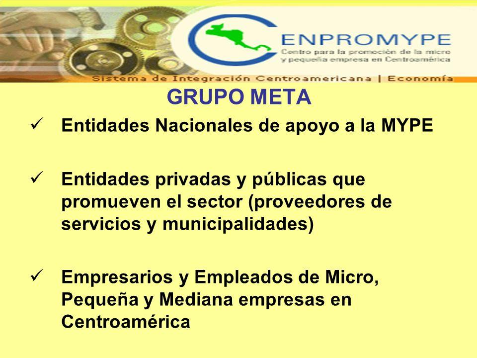GRUPO META Entidades Nacionales de apoyo a la MYPE