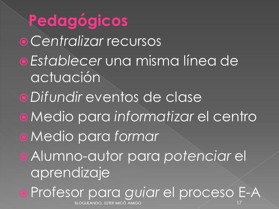 Pedagógicos Centralizar recursos