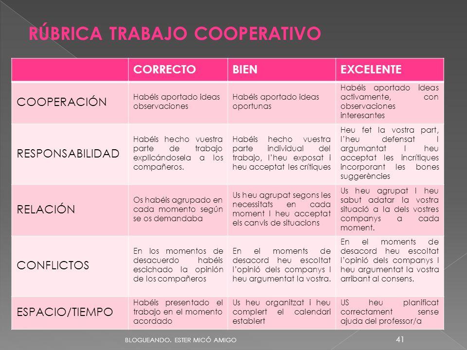 RÚBRICA TRABAJO COOPERATIVO