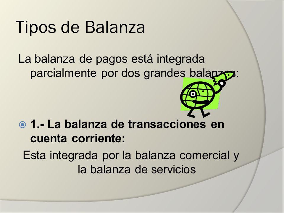 Esta integrada por la balanza comercial y la balanza de servicios