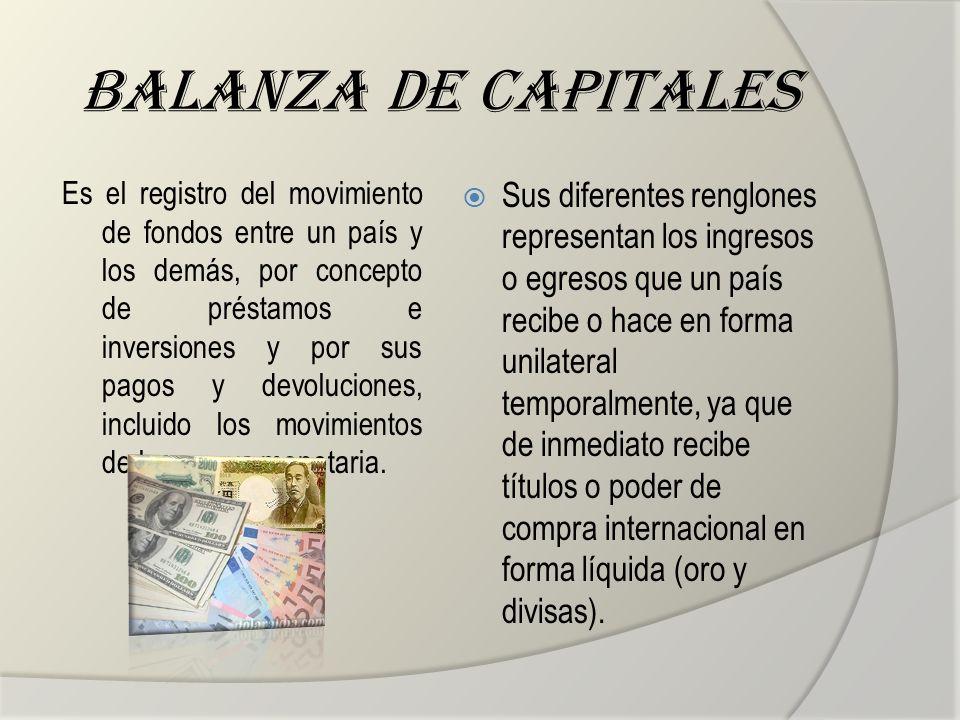 BALANZA DE CAPITALES