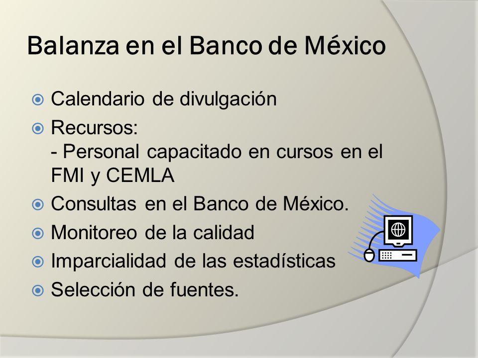 Balanza en el Banco de México