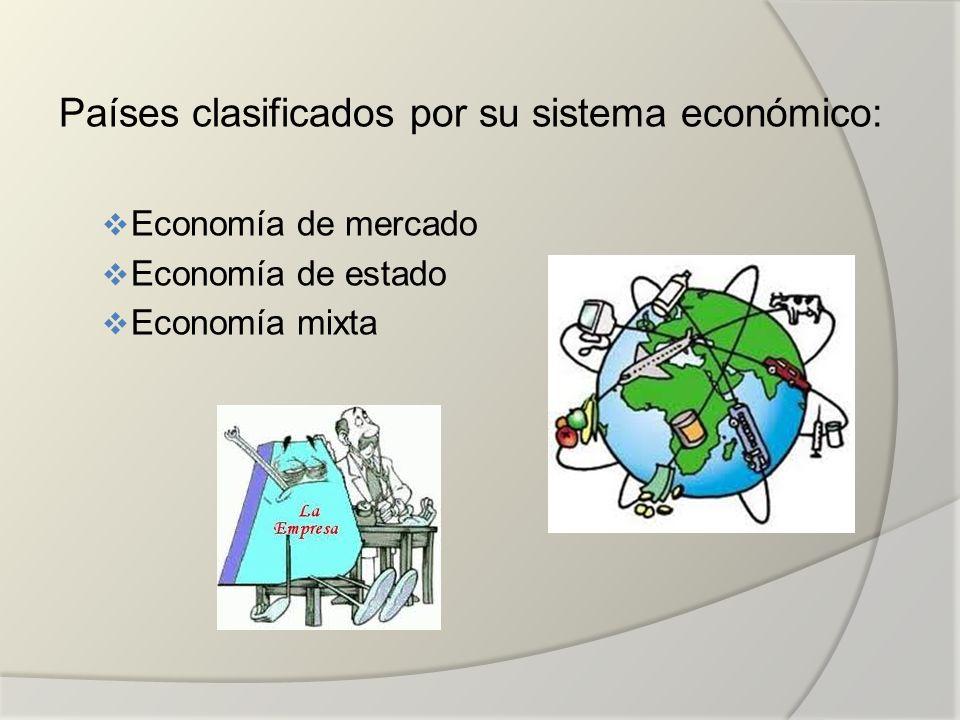 Países clasificados por su sistema económico: