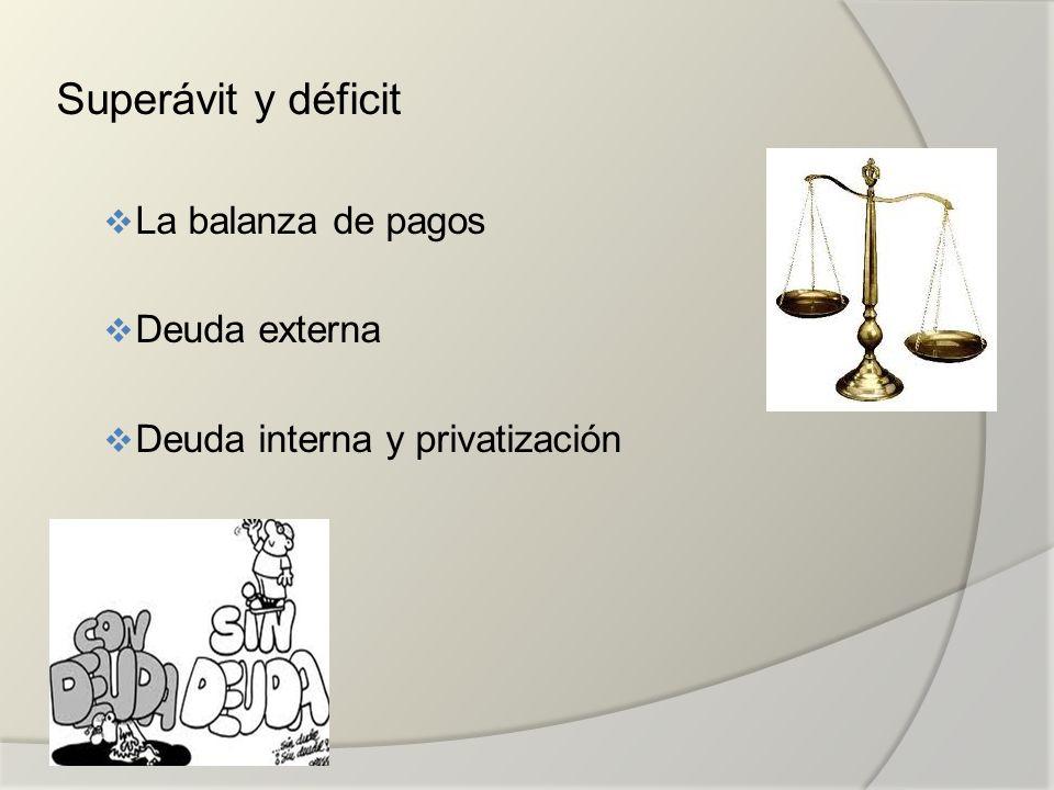 Superávit y déficit La balanza de pagos Deuda externa