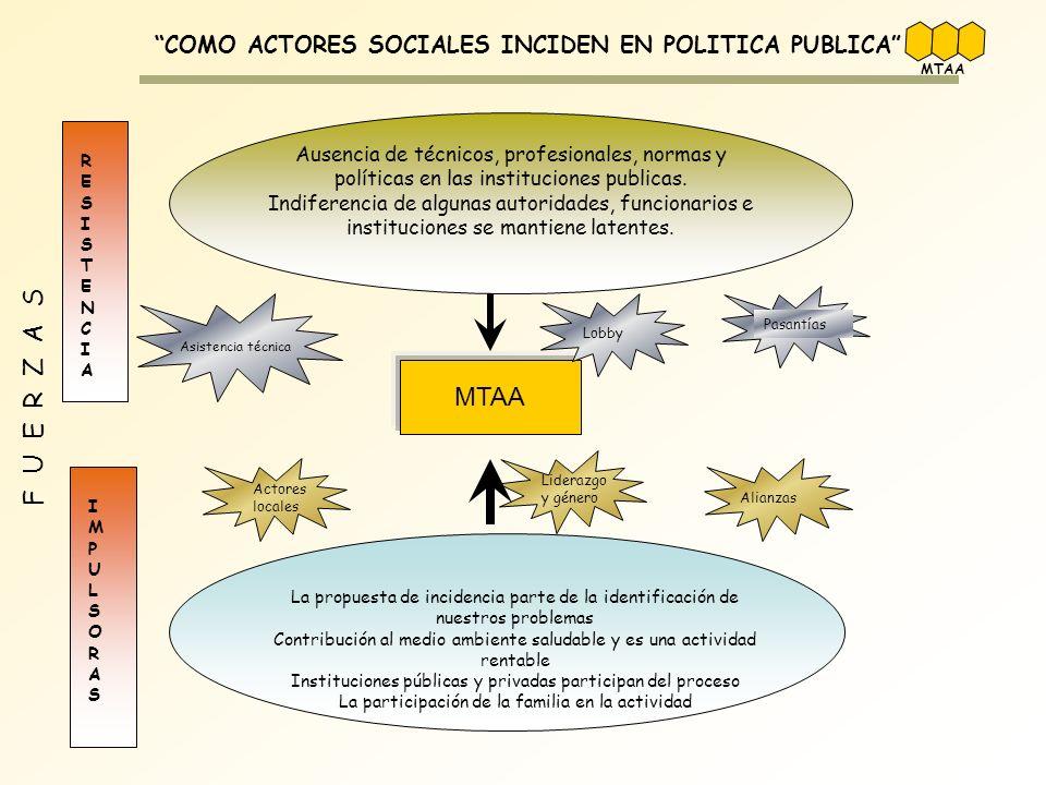 F U E R Z A S MTAA COMO ACTORES SOCIALES INCIDEN EN POLITICA PUBLICA