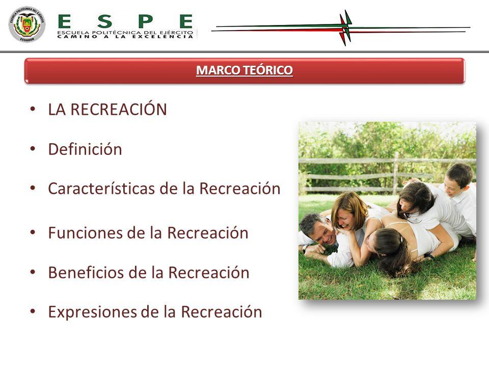 Características de la Recreación Funciones de la Recreación