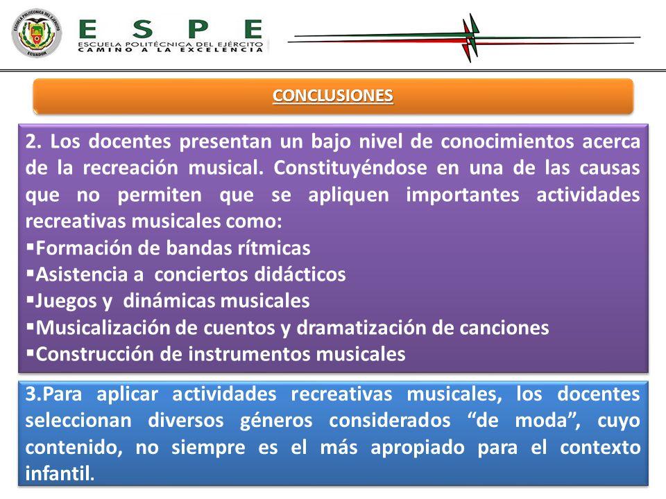 Formación de bandas rítmicas Asistencia a conciertos didácticos