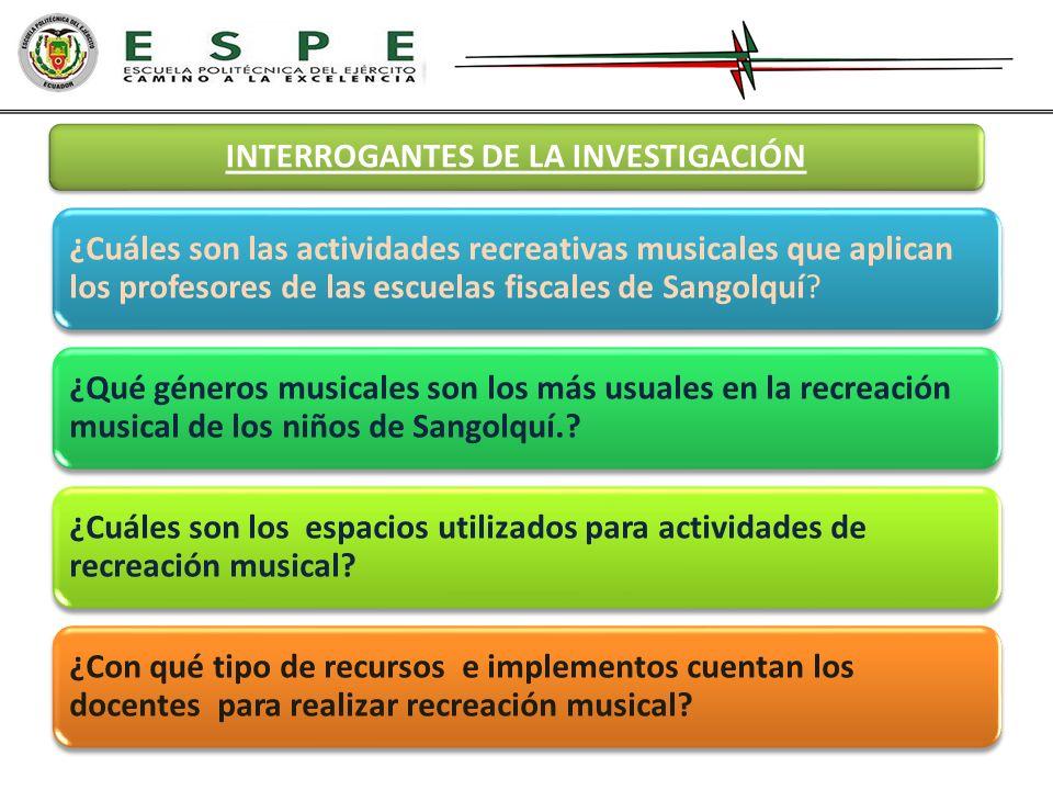INTERROGANTES DE LA INVESTIGACIÓN
