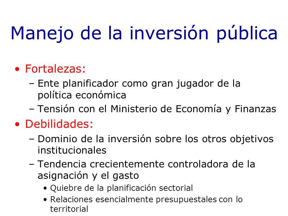 Manejo de la inversión pública