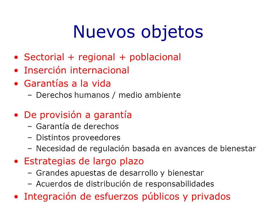 Nuevos objetos Sectorial + regional + poblacional