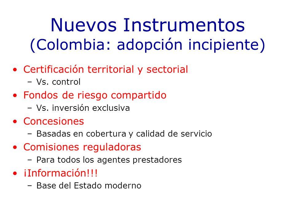 Nuevos Instrumentos (Colombia: adopción incipiente)