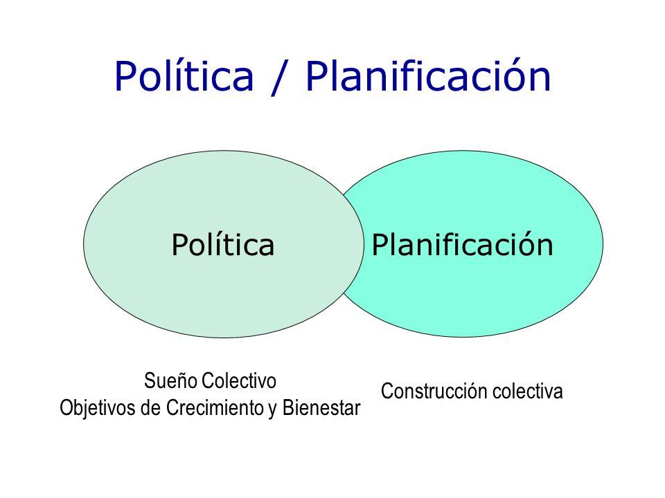 Política / Planificación