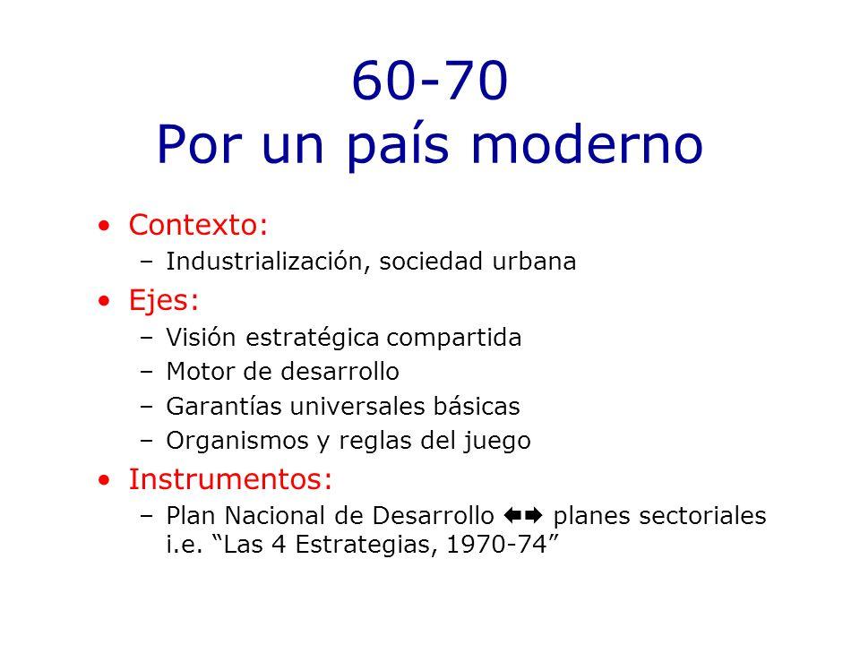 60-70 Por un país moderno Contexto: Ejes: Instrumentos: