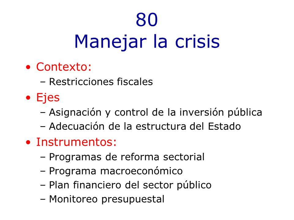 80 Manejar la crisis Contexto: Ejes Instrumentos: