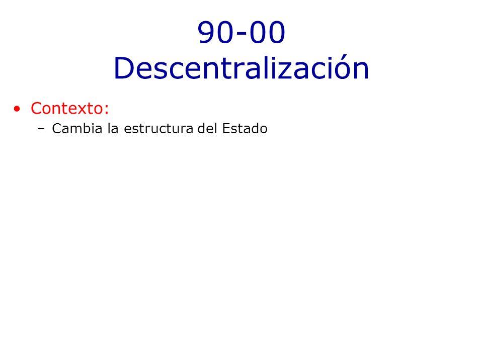 90-00 Descentralización Contexto: Cambia la estructura del Estado