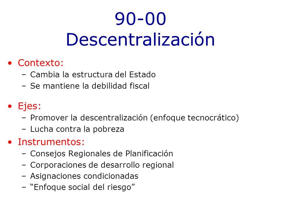 90-00 Descentralización Contexto: Ejes: Instrumentos: