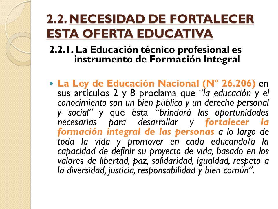 2.2. NECESIDAD DE FORTALECER ESTA OFERTA EDUCATIVA