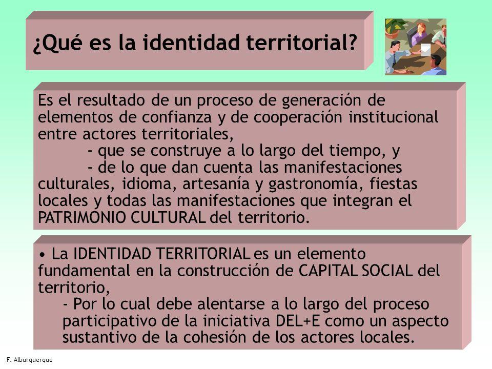 ¿Qué es la identidad territorial