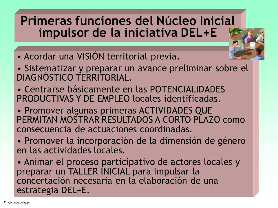 Primeras funciones del Núcleo Inicial impulsor de la iniciativa DEL+E
