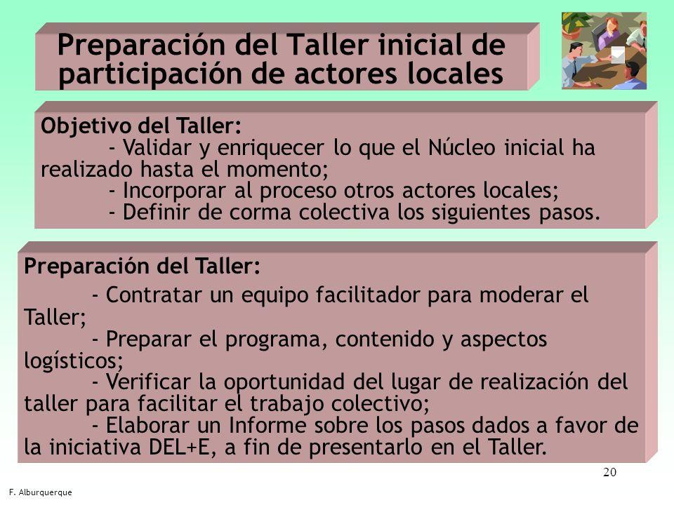 Preparación del Taller inicial de participación de actores locales