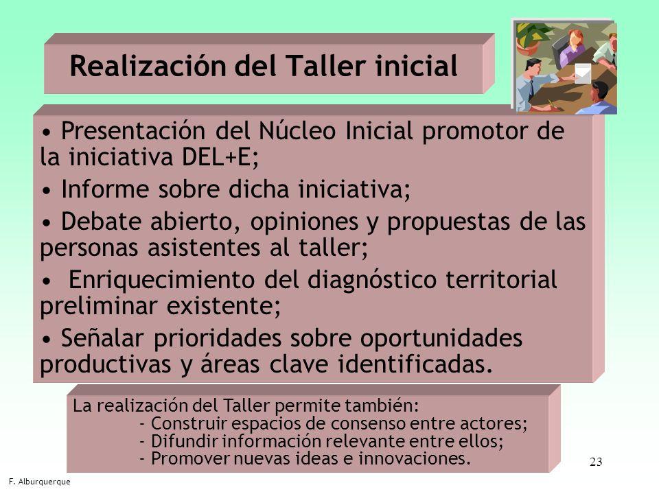 Realización del Taller inicial