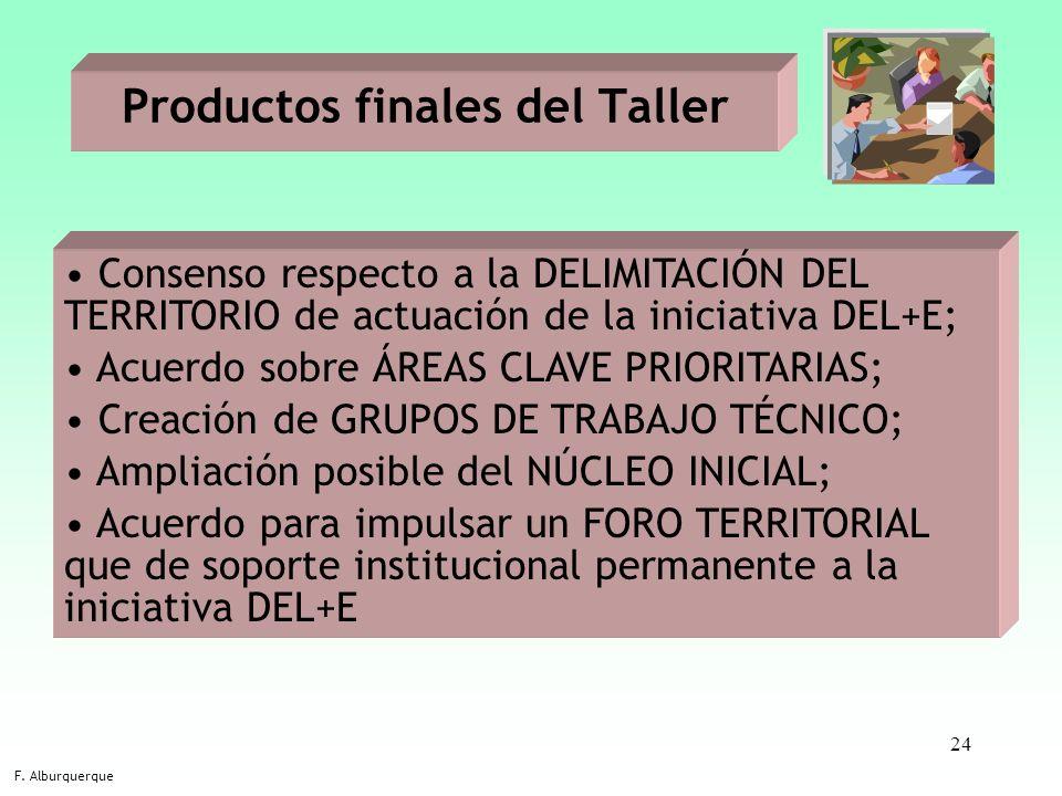 Productos finales del Taller