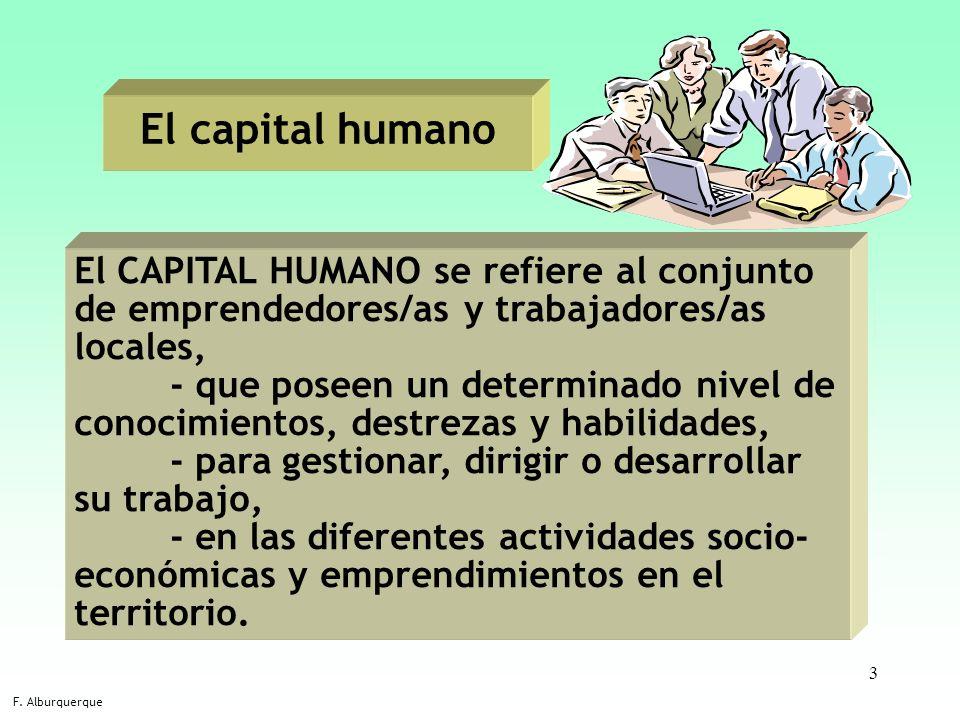 El capital humano El CAPITAL HUMANO se refiere al conjunto de emprendedores/as y trabajadores/as locales,
