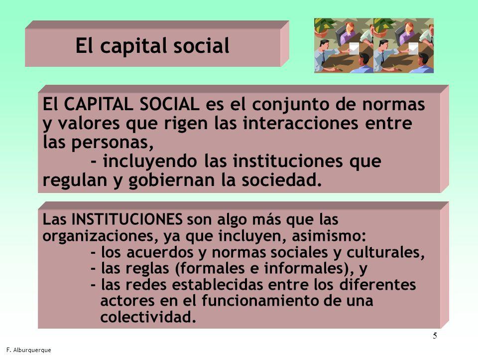 El capital social El CAPITAL SOCIAL es el conjunto de normas y valores que rigen las interacciones entre las personas,