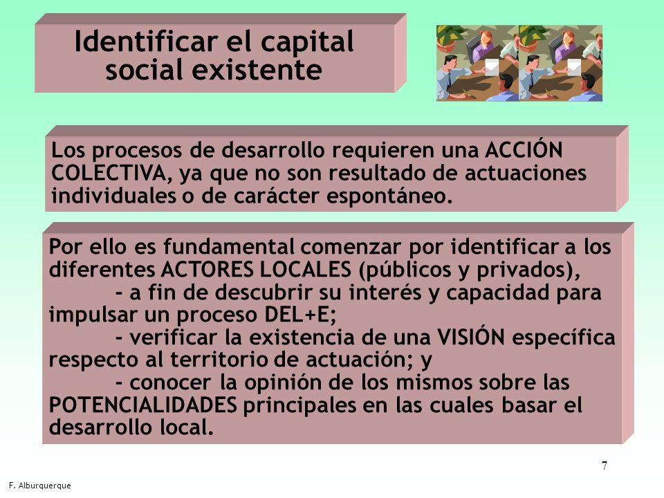 Identificar el capital social existente
