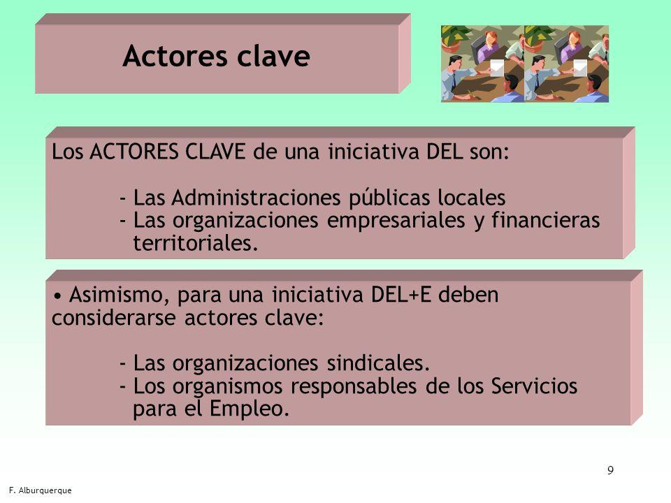 Actores clave Los ACTORES CLAVE de una iniciativa DEL son: