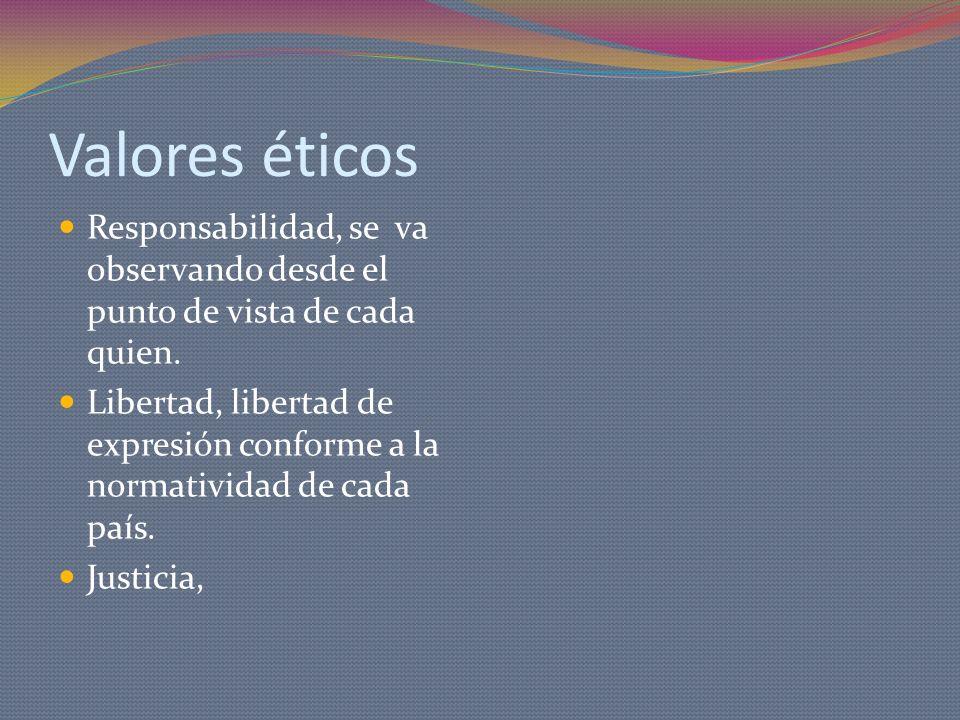 Valores éticos Responsabilidad, se va observando desde el punto de vista de cada quien.