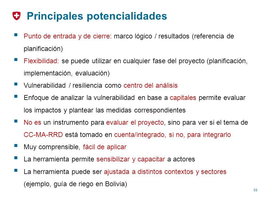 Principales potencialidades