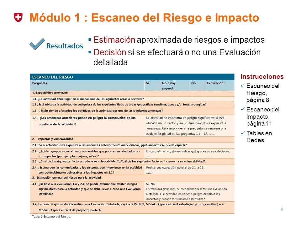 Módulo 1 : Escaneo del Riesgo e Impacto