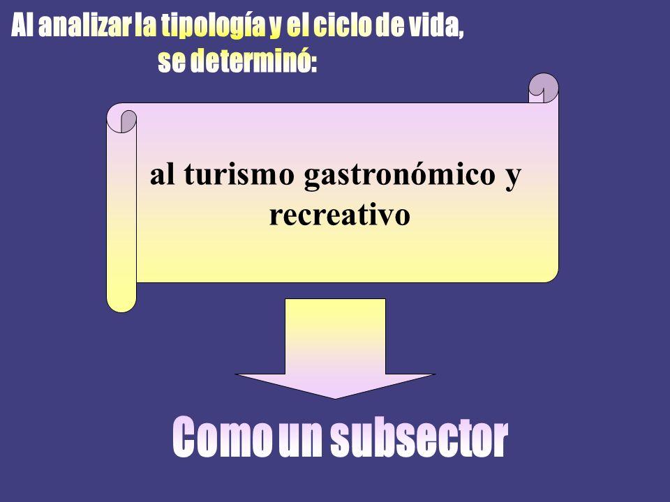Al analizar la tipología y el ciclo de vida, al turismo gastronómico y