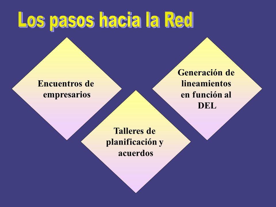 Los pasos hacia la Red Encuentros de empresarios Generación de