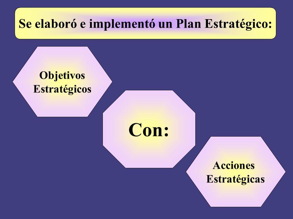 Se elaboró e implementó un Plan Estratégico: